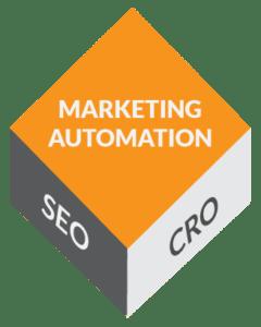SEO CRO Marketing Automation